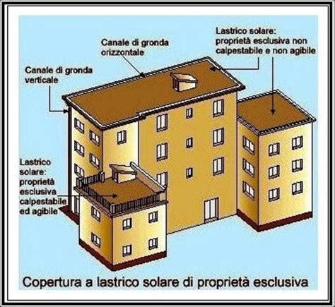 ripartizione spese terrazzo casa immobiliare accessori infiltrazioni lastrico solare