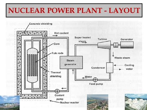 diagram of a nuclear power station nuclear power plant diagram ppt wiring diagram schemes