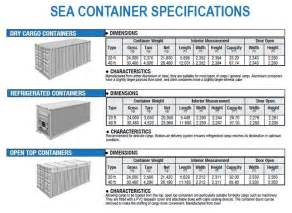 best 25 40ft container dimensions ideas on i