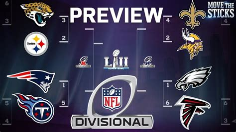 nfl playoffs divisional round game predictions players