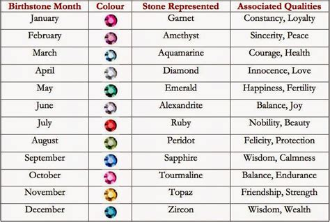 lots of fun meaning serendipity jewellery serendipity gems zodiac and