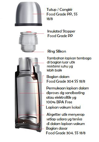 Oxone Thermos Vacuum Flask 1 Liter Ox1 0 buy shuma vacuum bottle shp0350 unik yang dilengkapi