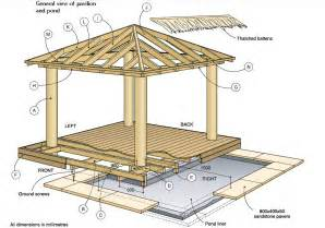 Diy Bali Hut Based On Better Homes Gardens Design Better Homes And Gardens House Plans For Sale
