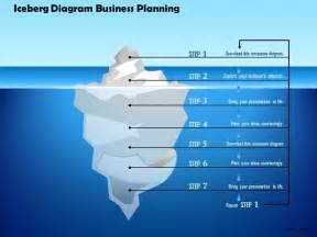 1214 iceberg diagram business planning powerpoint