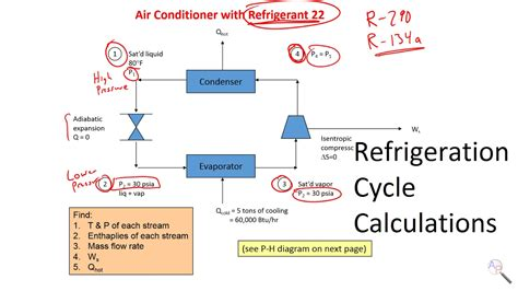 refrigeration diagram flow diagram refrigeration cycle gallery how to guide