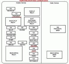2002 chevy impala rear defrost wiring diagrams free of radio diagram gif fit u003d1600 2c1122 2002 chevy impala alternator fuse 2002 free engine image for user manual