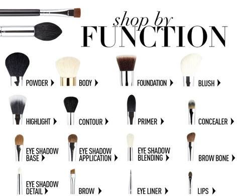 what kind of hair to use for a bob 25 best ideas about makeup brush guide on pinterest