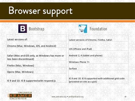 bootstrap tutorial rr foundation html5 nav bar horizontal phpsourcecode net