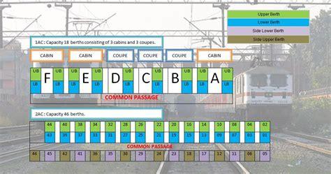 Sleeper Class Seat Arrangement by 230738 1 Dipyaman Basu Re 230738 0 1ac And 2