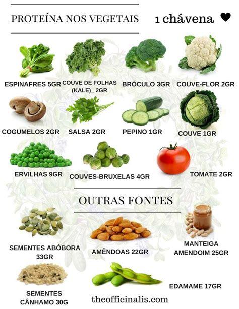 alimentos con proteinad proteinavegetal proteinas pinterest proteina