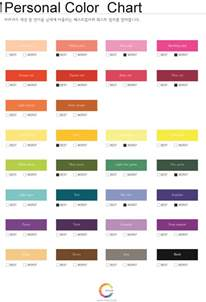 worst color dressing my truth blog excuse me i am a type 3 yes i got color draped