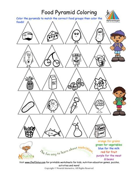 Food Pyramid Worksheet by Imgs For Gt Food Pyramid Worksheet For Kindergarten