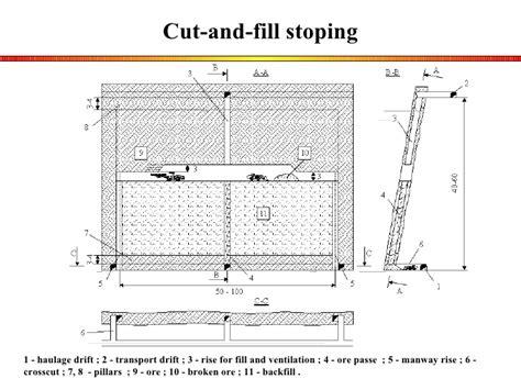Bench 32 Mining Methods