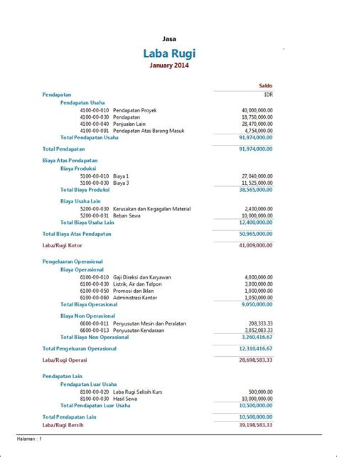 membuat laporan laba rugi dari neraca saldo contoh laporan keuangan perusahaan jasa