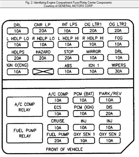 2000 cadillac wiring diagram 2000 cadillac
