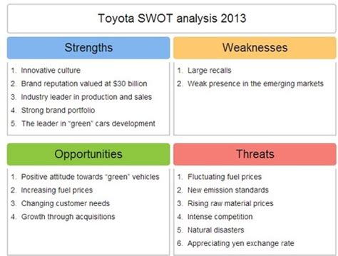 Strategic Management Of Toyota Company Toyota Swot Analysis 2013 Strategic Managemen