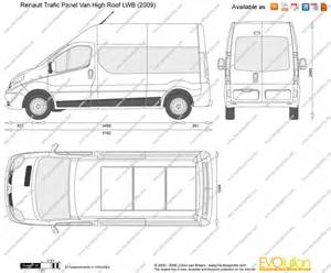 Renault Trafic Dimensions The Blueprints Vector Drawing Renault Trafic Panel