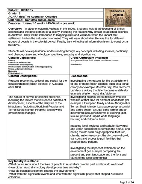 lesson plan template australia 34 best australian curriculum images on