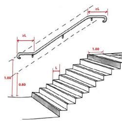 Charmant Hauteur Main Courante Escalier Interieur #4: 83.jpg