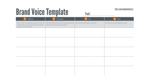 voice template branding essentials finding your brand s voice inbound