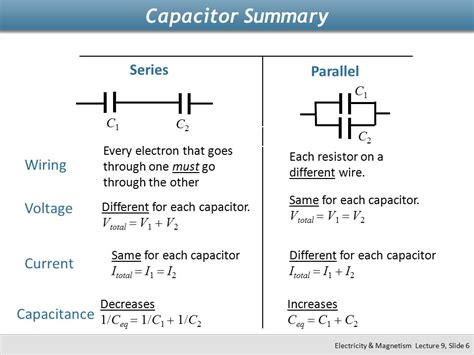 series parallel capacitor voltage calculator physics 2112 unit 8 capacitors ppt