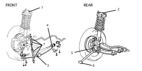 Fx 070c Stabilizer Part Parts trd rubber insulator corolla fx ae82
