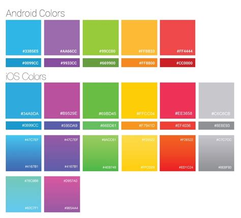 android colors translating android and ios 7 colors get there from here