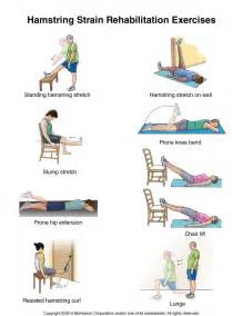 summit hamstring strain exercises click