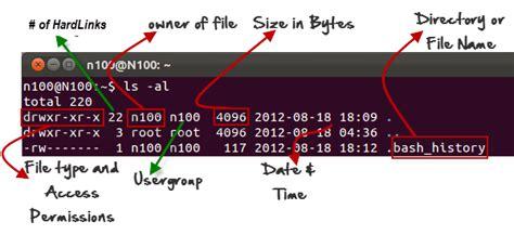 format html unix basic linux unix commands with exles