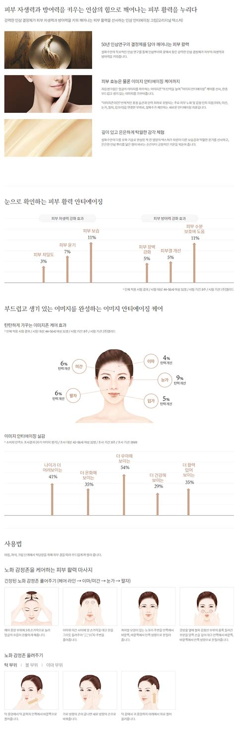 Sulwhasoo Concentrated Ginseng Renewing sulwhasoo concentrated ginseng renewing ex 60ml