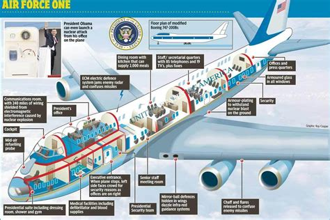 Layout Of Air Force One | 30 january 2016 thai military and asian region