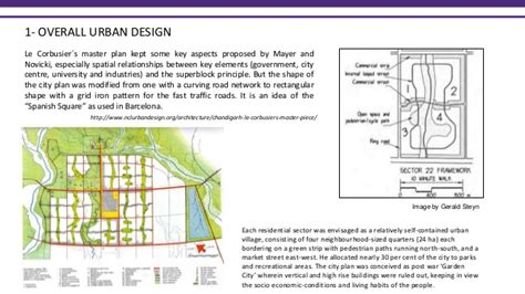design guidelines definition types of urban design