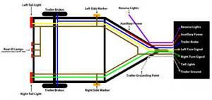 wiring diagram easy set up 4 pole trailer wiring diagram 4 pole trailer wiring diagram easy