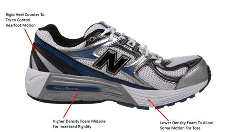overpronation running shoes overpronation shoe selection tips runners resource