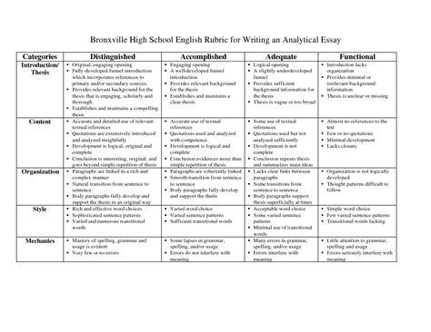 topics for persuasive essay 19 interesting argumentative essay