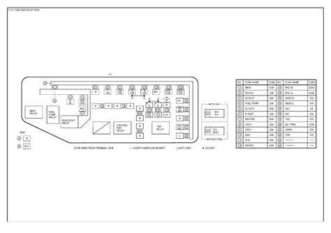 2006 mazda mpv fuse diagram wiring diagram schemes