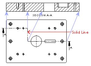 section line in drawing 2013 solidworks help creating a section view manually