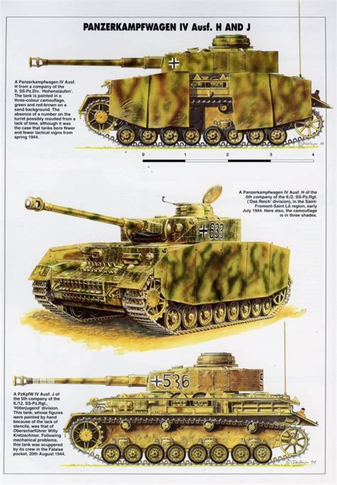 Emblem Lv 2 5 Panther panzer iv the workhorse pzkpfw iv sdkfz 161 in