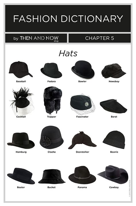 hats infographic types of hats then and now