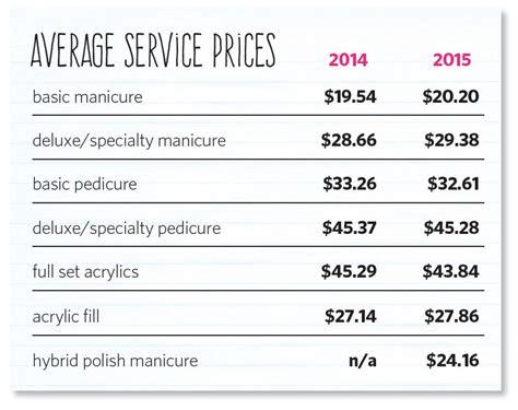 service prices nail tech income 2015 thống k 234 ng 224 nh nail tại mỹ