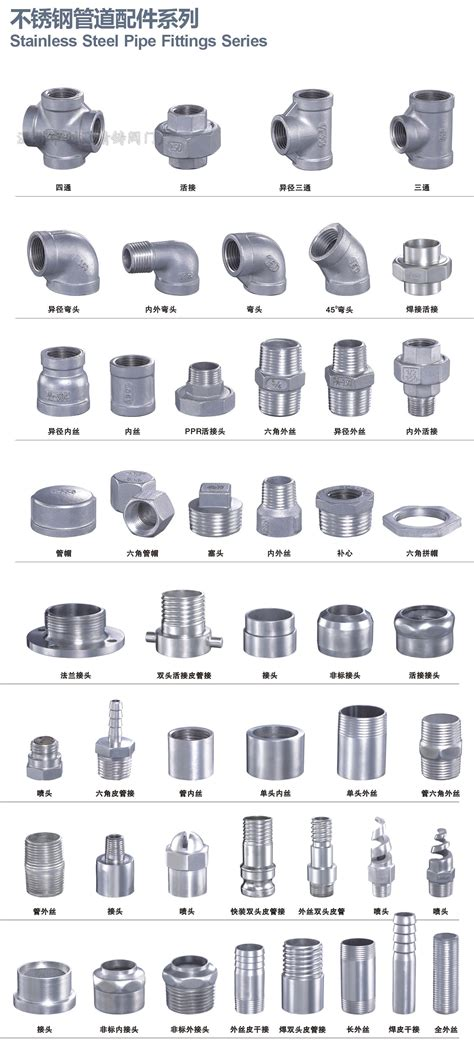 Names Of Plumbing Fittings by Plumbing Fittings Names Www Pixshark Images Galleries With A Bite