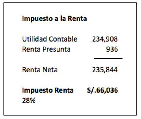 coeficiente del impuesto a la renta noticiero contable renta anual 2015 contrato de comodato segunda parte