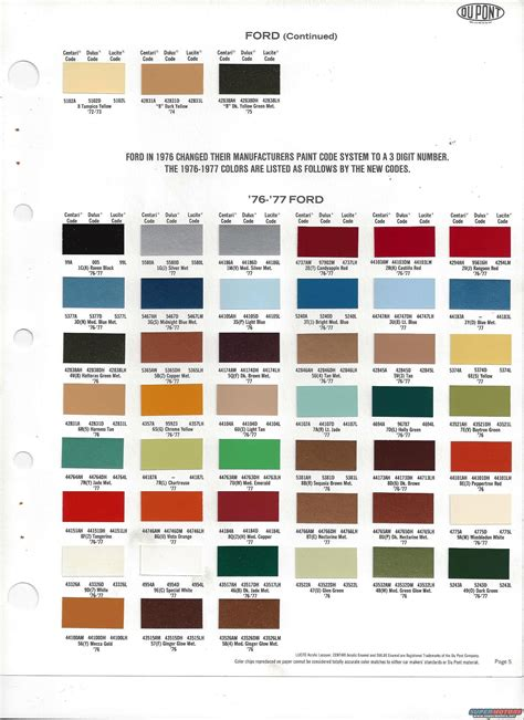 1979 ford truck paint colors