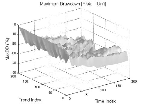hikkake pattern trading hikkake pattern trading strategy filter exit