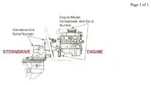 engine further mercruiser serial number location on 2001 engine free engine image for user