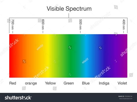 fine homebuilding login pics photos color light spectrum spectrophotometry