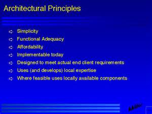 architectural design requirements images