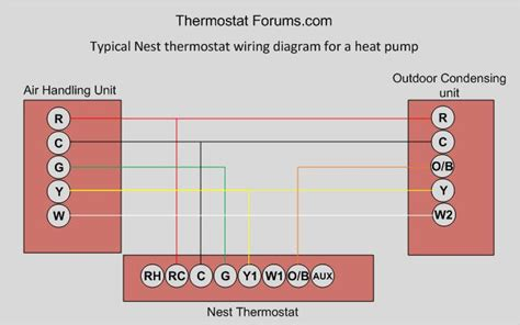 carrier furnace thermostat wiring diagram get free image