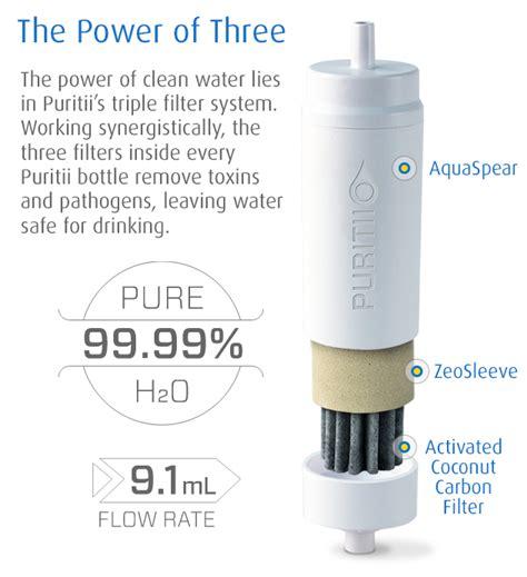 Filter Keran Air Tap Water Clean Purifier Filter E268 puritii water filter ariix australia team