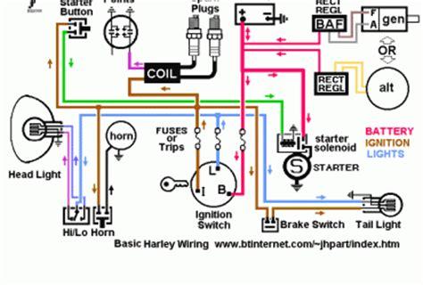 harley sportster wiring diagram wedocable
